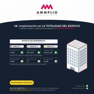 Licencia apartamentos turísticos Madrid