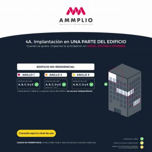 Plan Especial de hospedaje Madrid. Vivienda turística en edificio no residencial