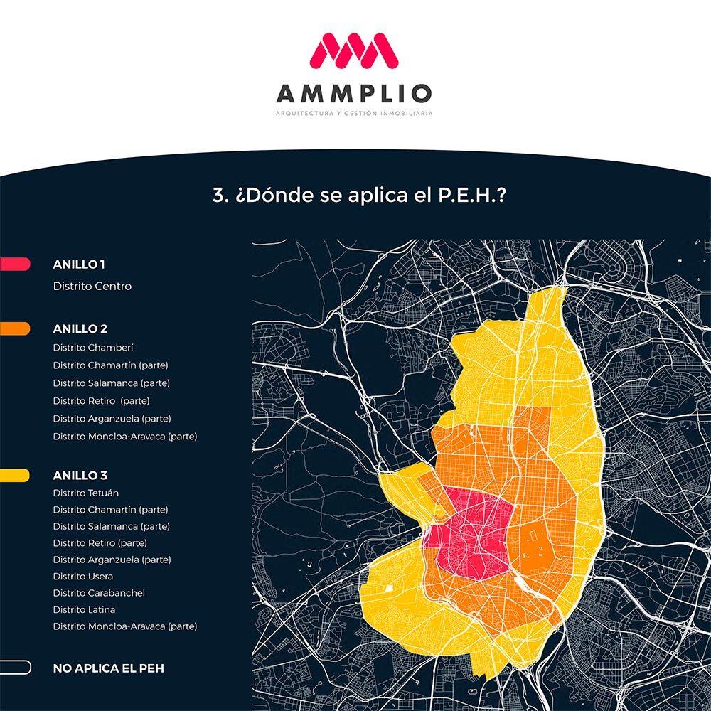 Anillos Plan Especial de Hospedaje y Alojamientos en Madrid